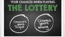 changes-of-lottery
