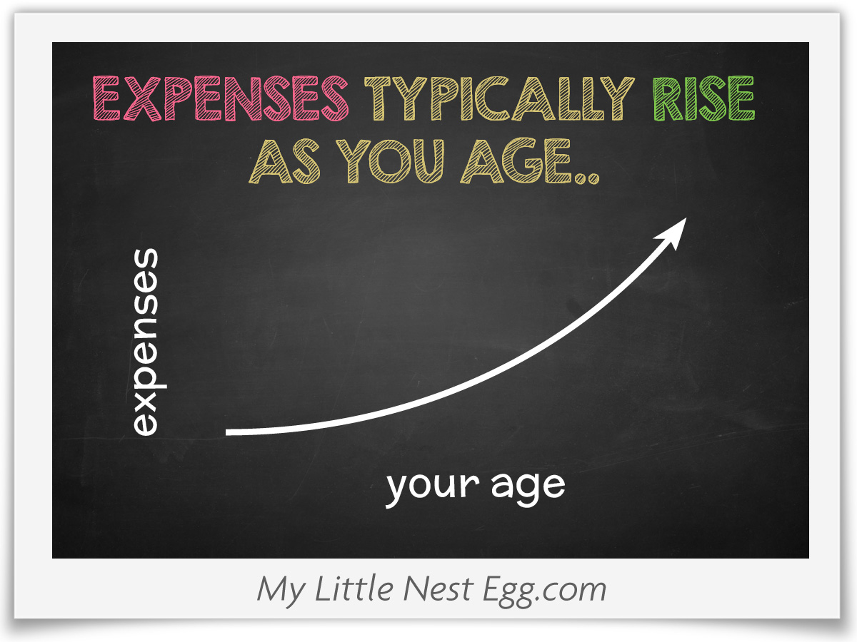expenses-rise-age