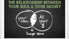 relationship-between-idea-and-money